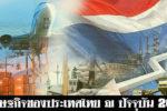 เศรษฐกิจของประเทศไทย ณ ปัจจุบัน 2017